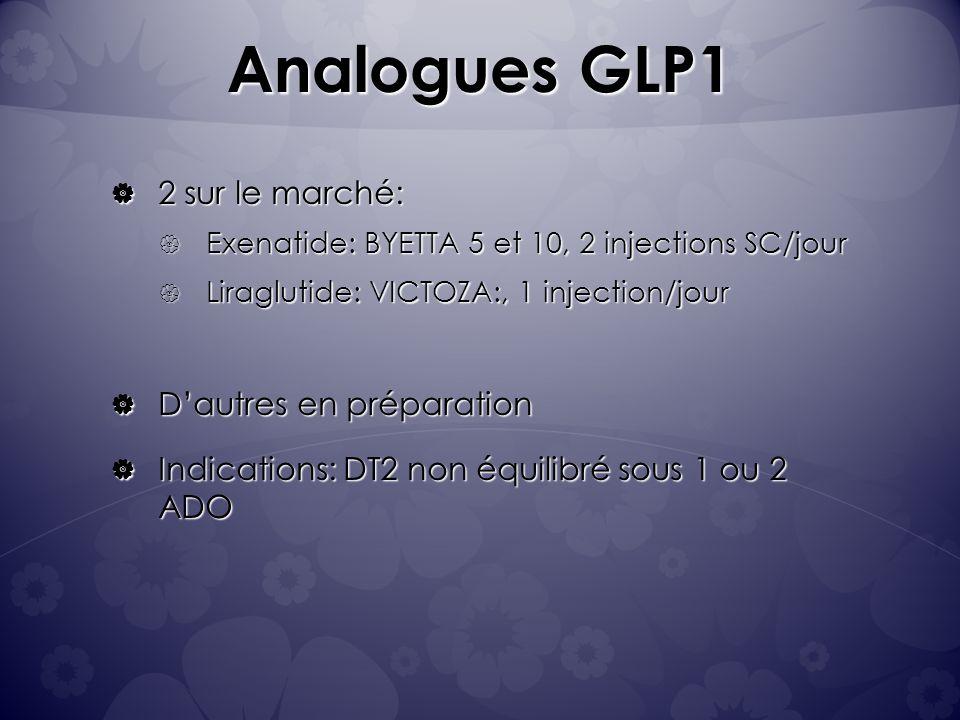 Analogues GLP1 2 sur le marché: D'autres en préparation