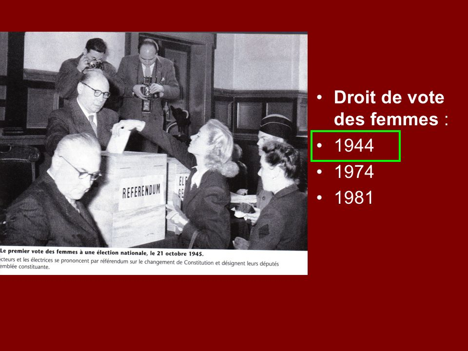 Droit de vote des femmes :