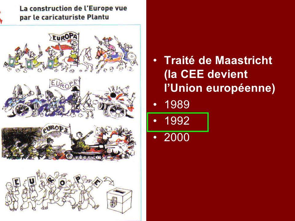 Traité de Maastricht (la CEE devient l'Union européenne)