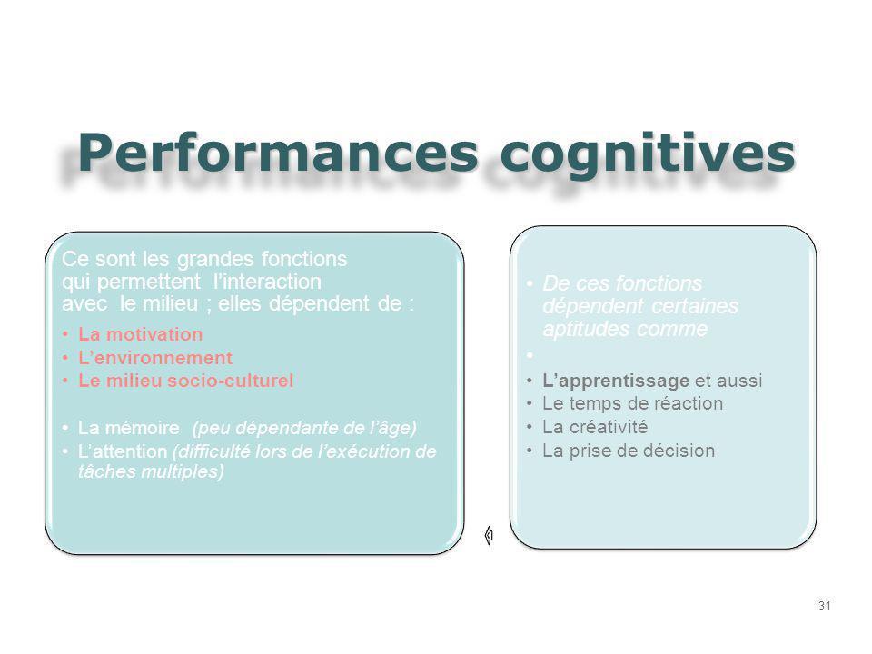 Performances cognitives