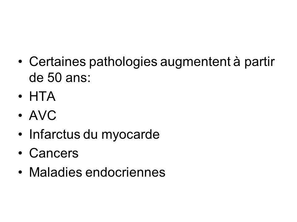 Certaines pathologies augmentent à partir de 50 ans: