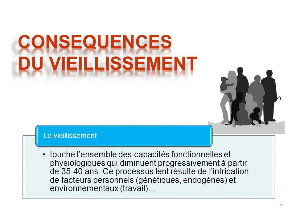 CONSEQUENCES DU VIEILLISSEMENT