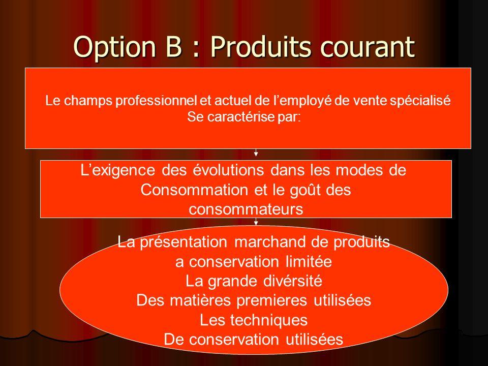 Option B : Produits courant