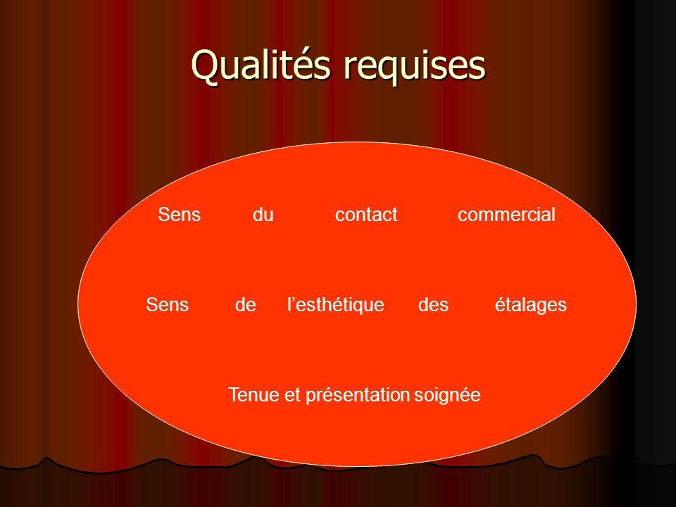 Qualités requises Sens du contact commercial