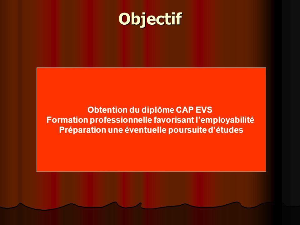 Objectif Obtention du diplôme CAP EVS Formation professionnelle favorisant l'employabilité Préparation une éventuelle poursuite d'études.