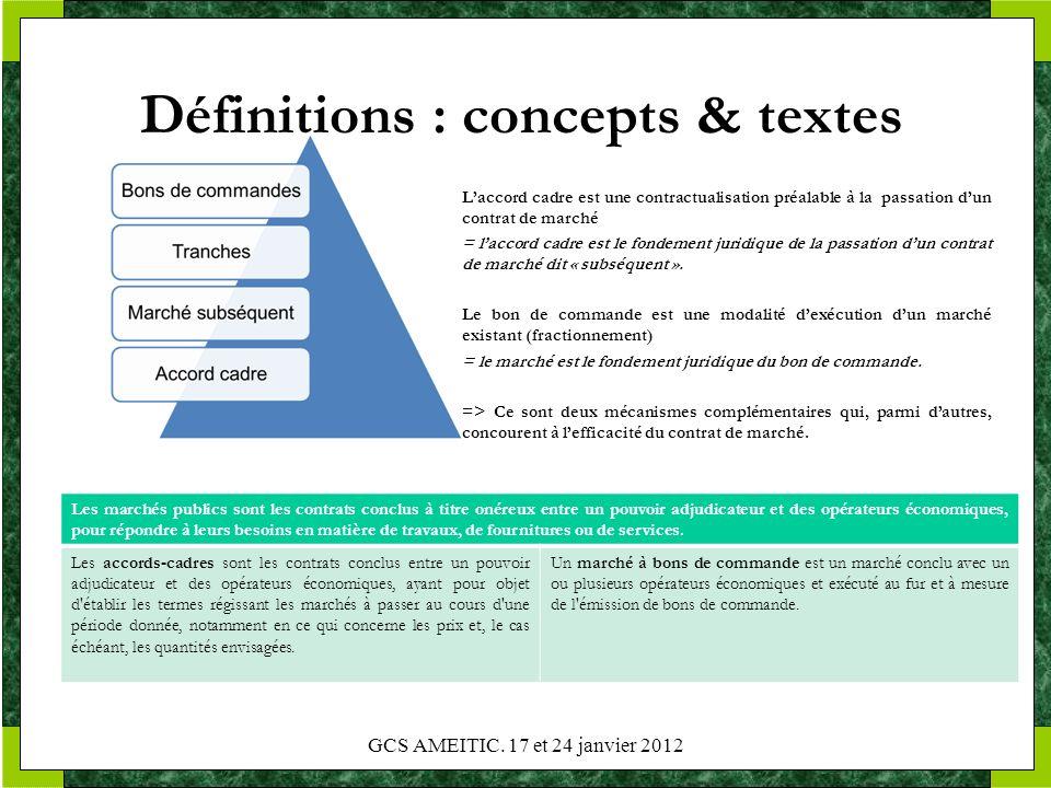 Définitions : concepts & textes
