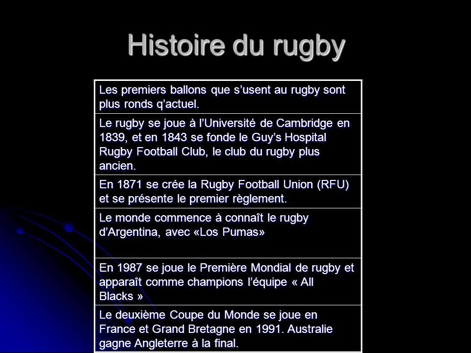 Histoire du rugby Les premiers ballons que s'usent au rugby sont plus ronds q'actuel.