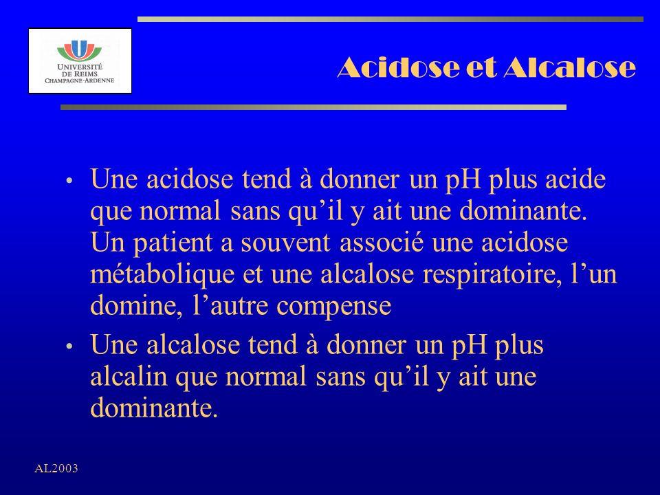 Acidose et Alcalose