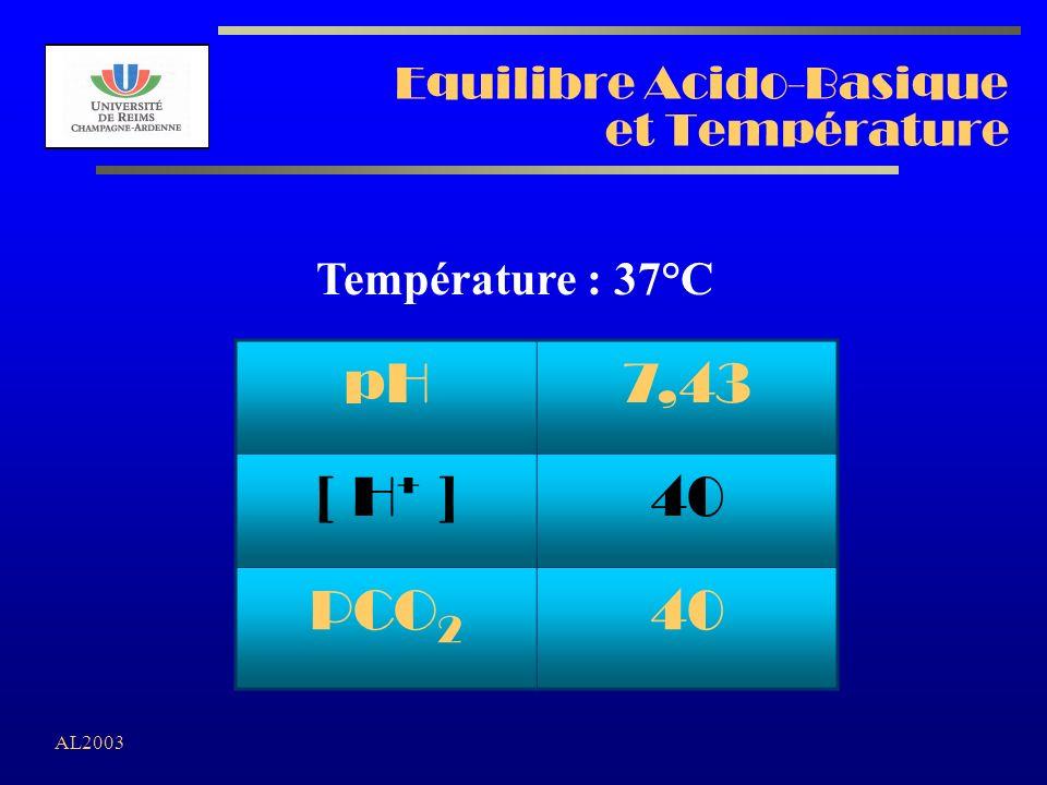 Equilibre Acido-Basique et Température