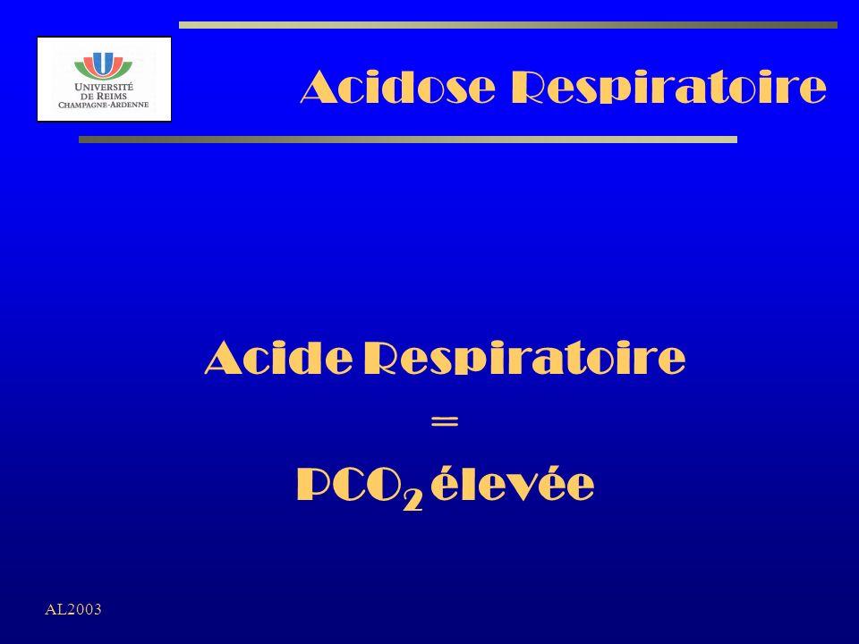 Acide Respiratoire = PCO2 élevée