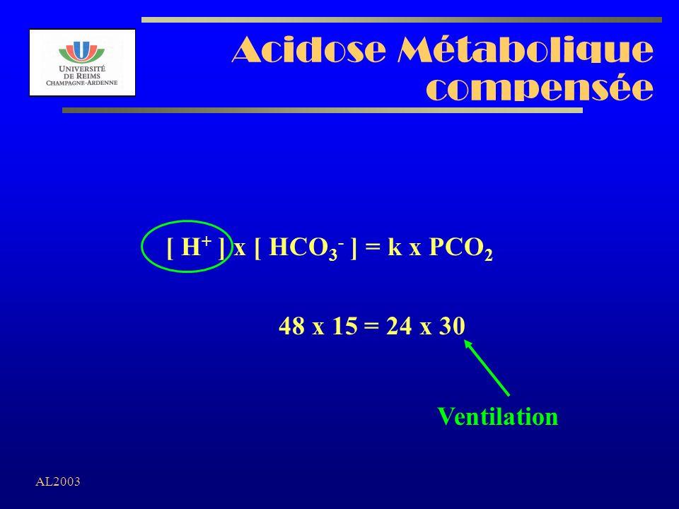 Acidose Métabolique compensée