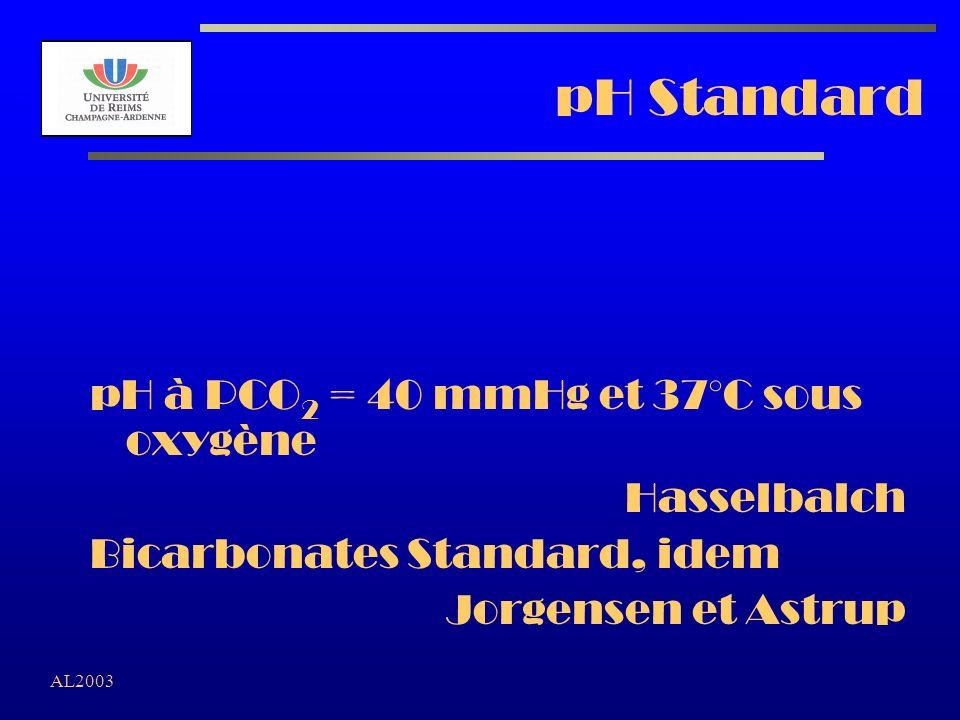 pH Standard pH à PCO2 = 40 mmHg et 37°C sous oxygène Hasselbalch