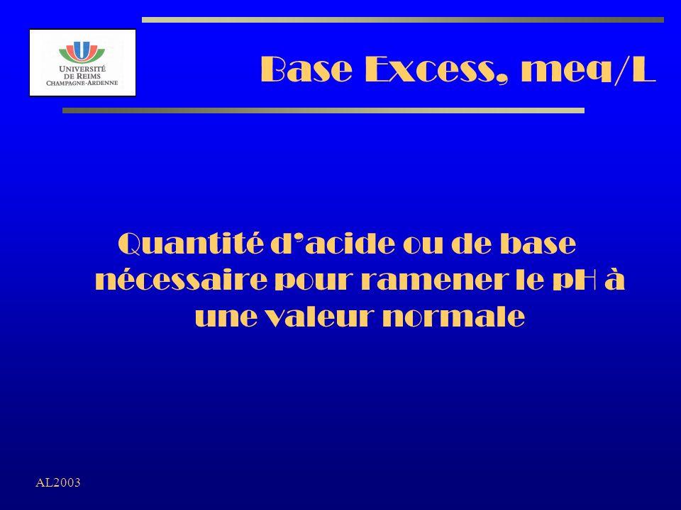 Base Excess, meq/L Quantité d'acide ou de base nécessaire pour ramener le pH à une valeur normale.