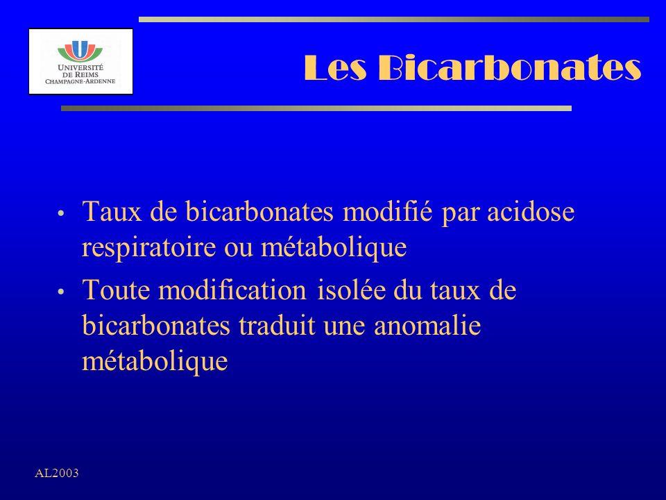 Les Bicarbonates Taux de bicarbonates modifié par acidose respiratoire ou métabolique.