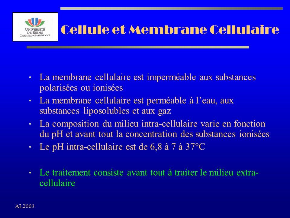 Cellule et Membrane Cellulaire
