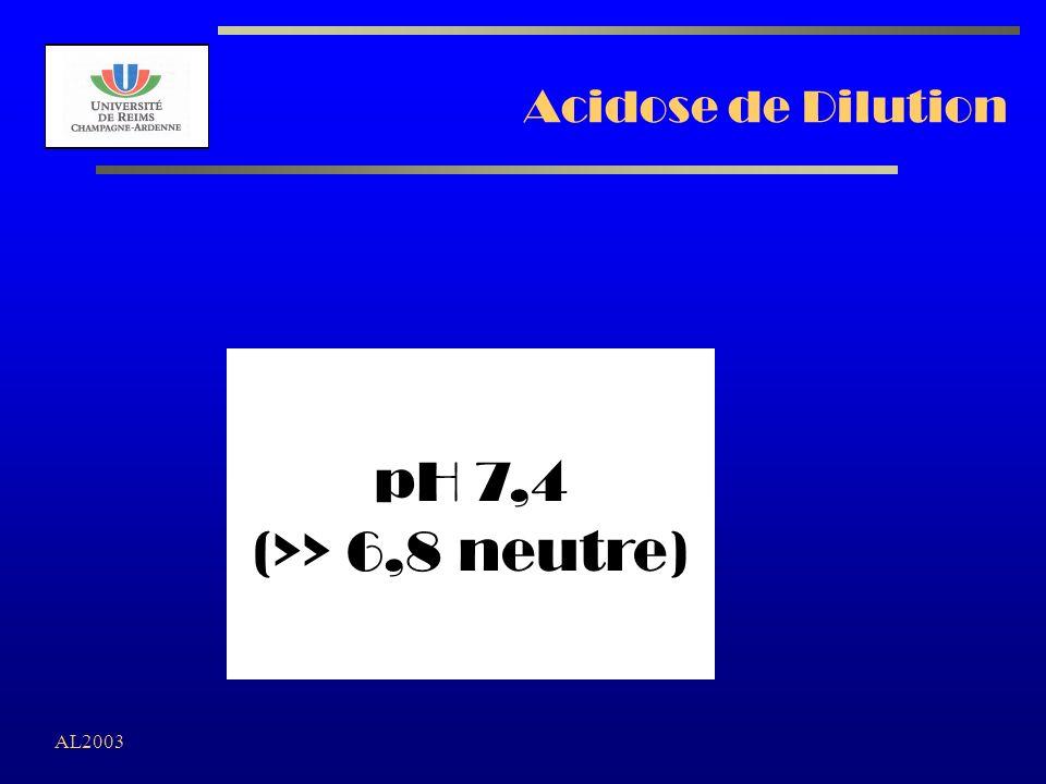 Acidose de Dilution pH 7,4 (>> 6,8 neutre) AL2003