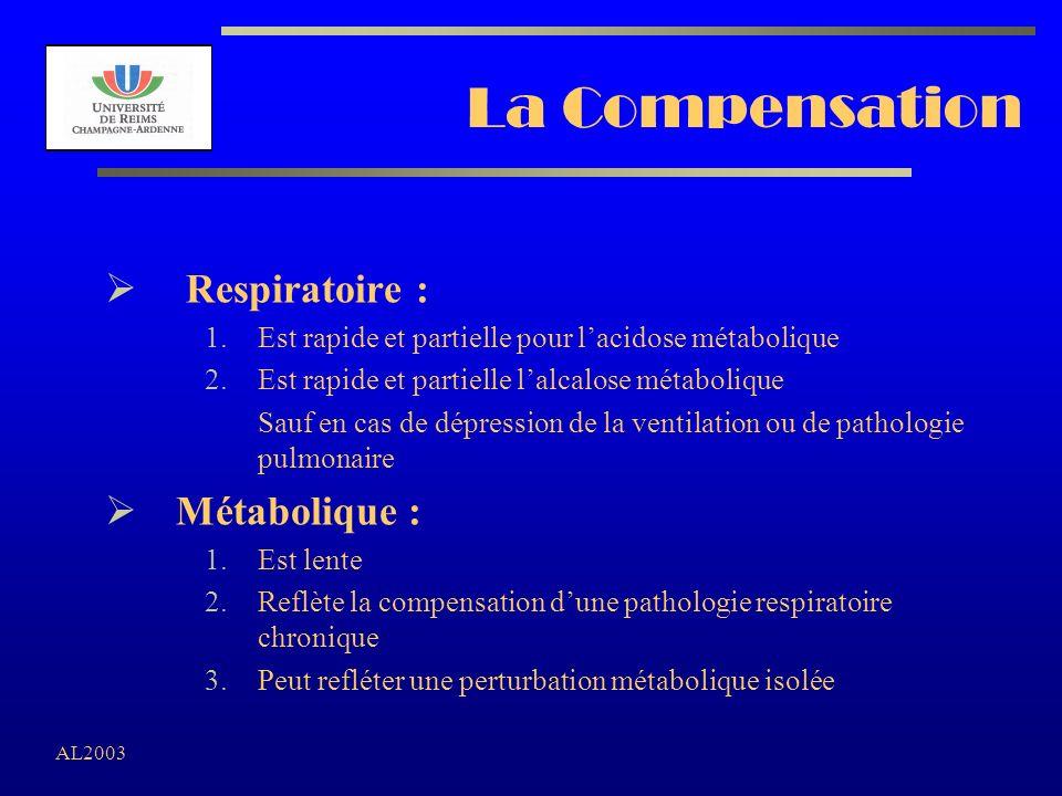 La Compensation Respiratoire : Métabolique :