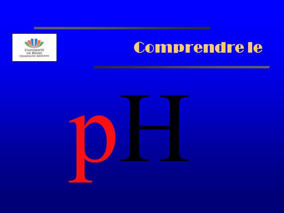 Comprendre le pH