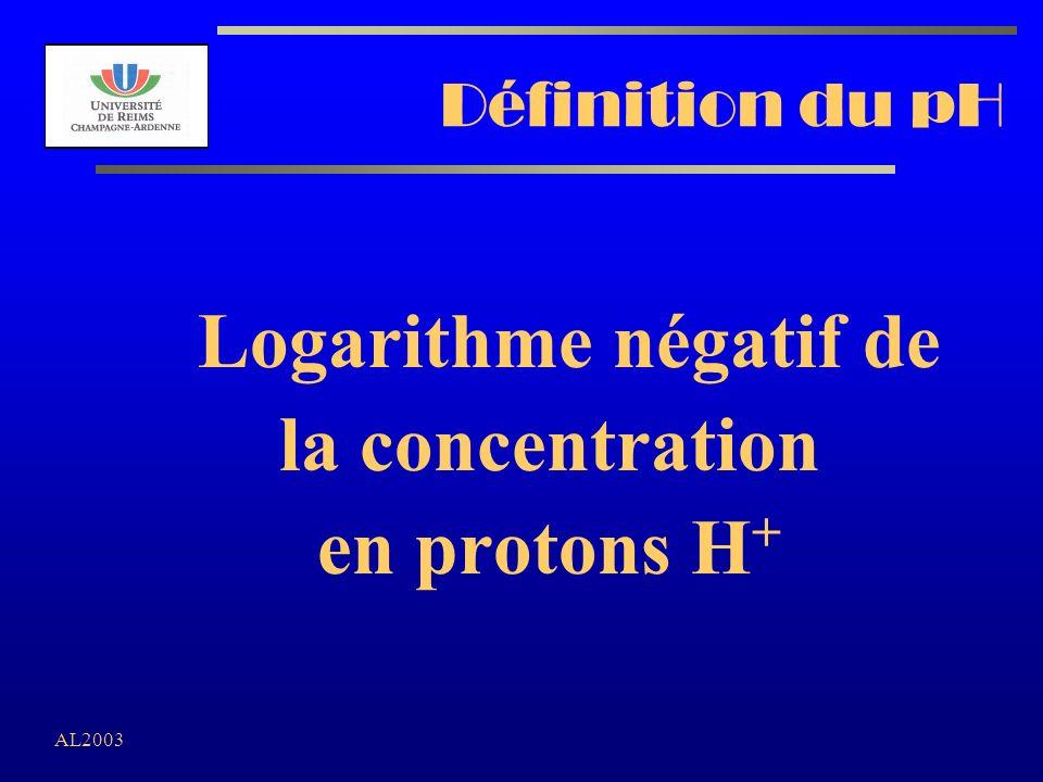 Logarithme négatif de la concentration en protons H+