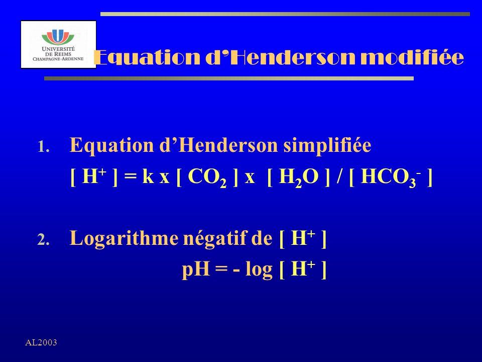 Equation d'Henderson modifiée