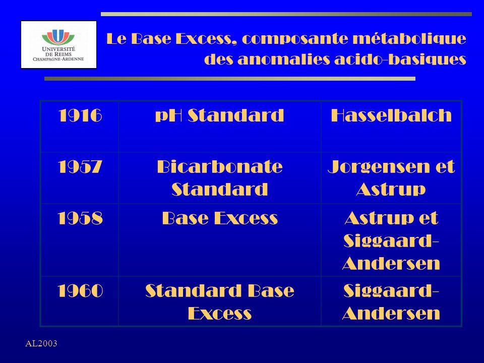 Le Base Excess, composante métabolique des anomalies acido-basiques