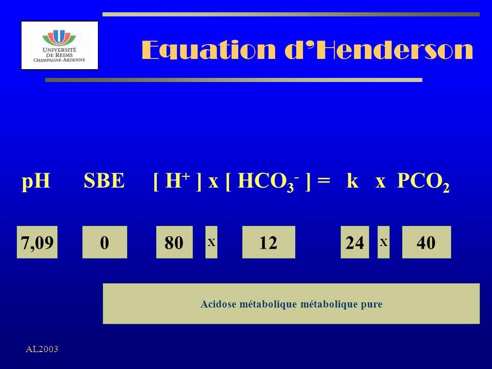 Acidose métabolique métabolique pure