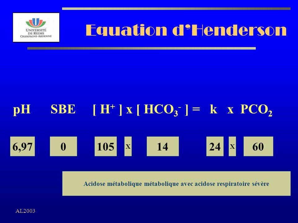 Acidose métabolique métabolique avec acidose respiratoire sévère