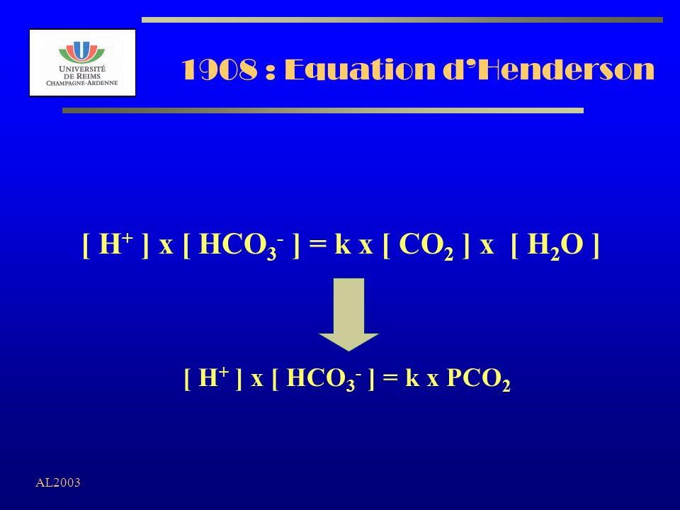 1908 : Equation d'Henderson