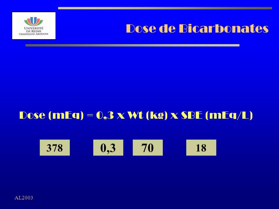 Dose de Bicarbonates 0,3 70 Dose (mEq) = 0,3 x Wt (kg) x SBE (mEq/L)