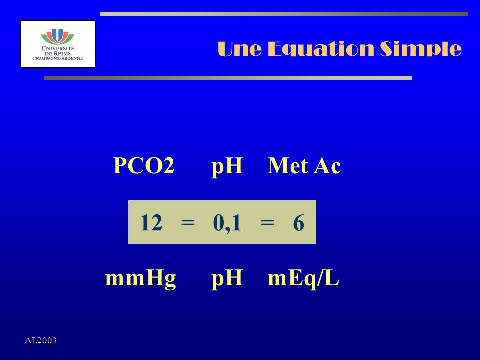 Une Equation Simple PCO2 pH Met Ac 12 = 0,1 = 6 mmHg pH mEq/L AL2003