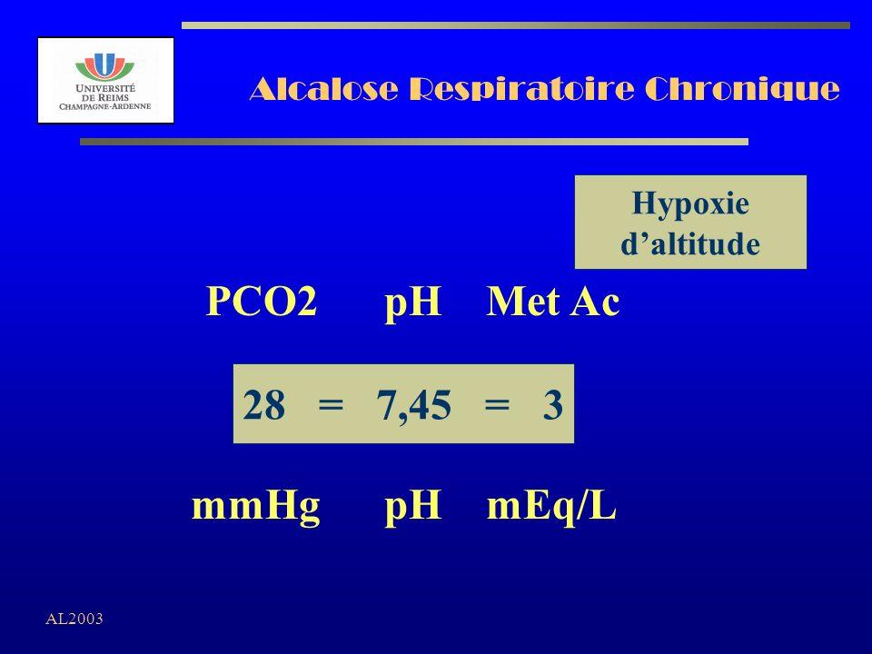 Alcalose Respiratoire Chronique