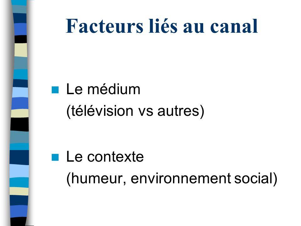 Facteurs liés au canal Le médium (télévision vs autres) Le contexte