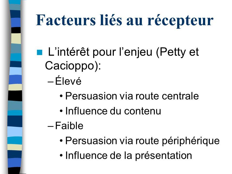 Facteurs liés au récepteur