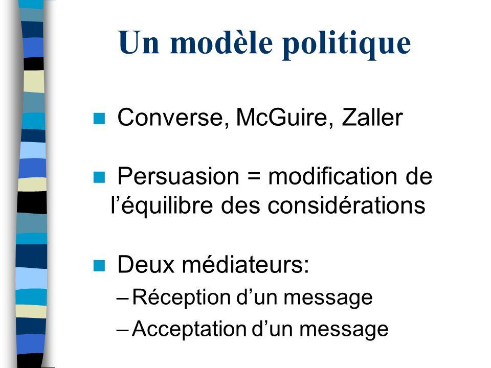 Un modèle politique Converse, McGuire, Zaller