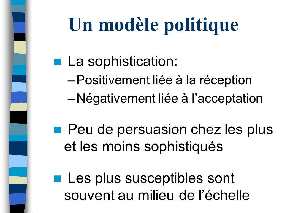 Un modèle politique La sophistication: