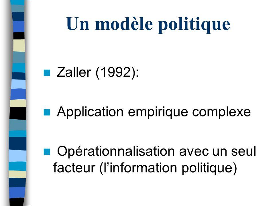 Un modèle politique Zaller (1992): Application empirique complexe