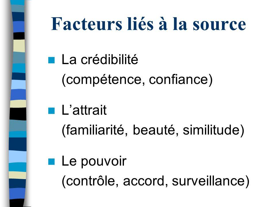 Facteurs liés à la source