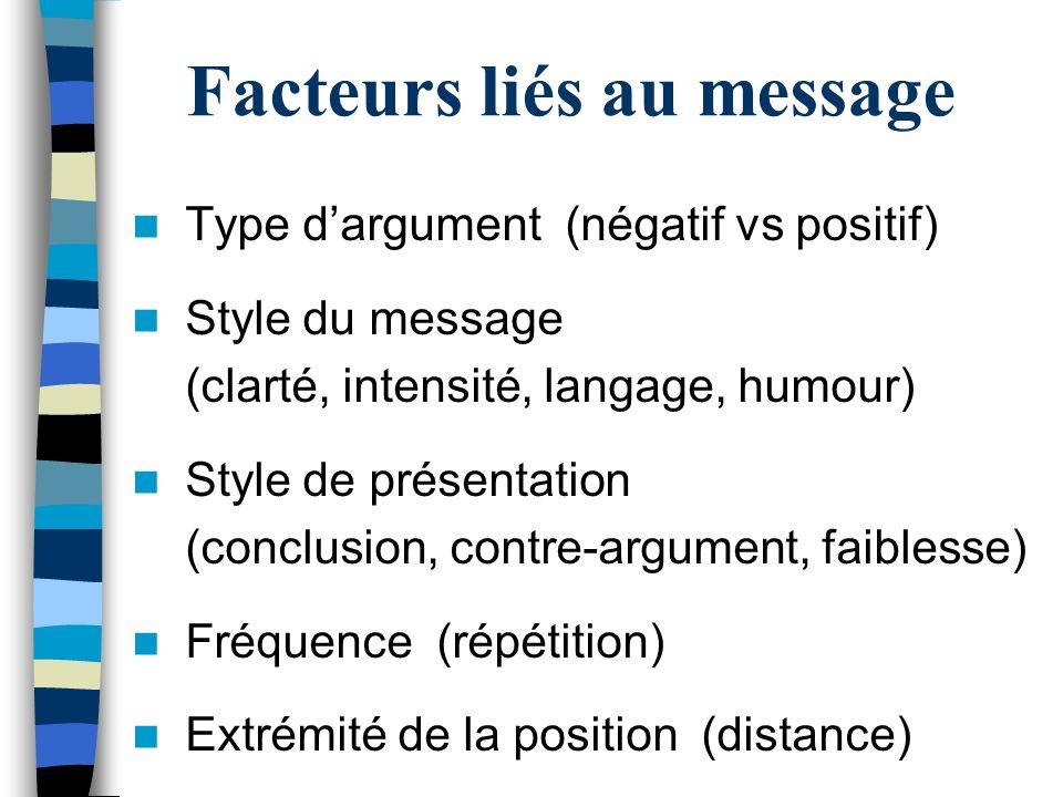 Facteurs liés au message