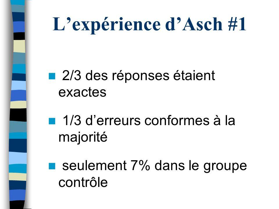 L'expérience d'Asch #1 2/3 des réponses étaient exactes