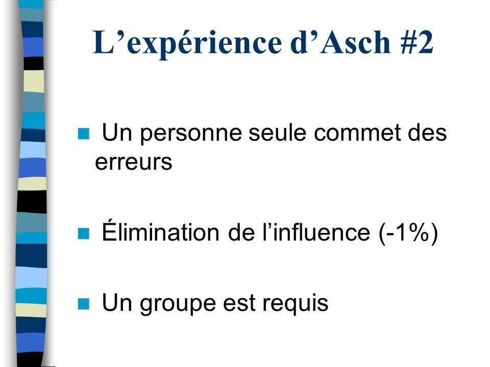 L'expérience d'Asch #2 Un personne seule commet des erreurs