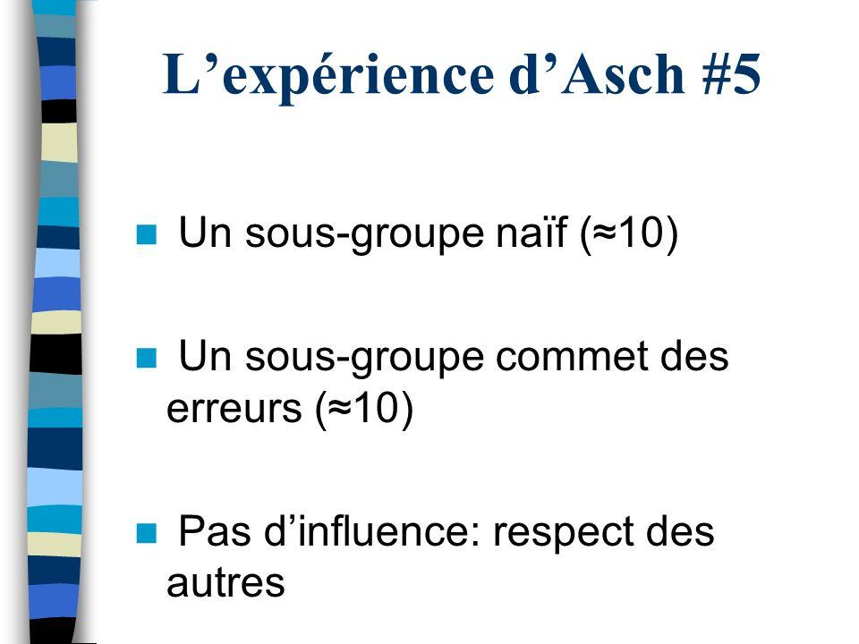 L'expérience d'Asch #5 Un sous-groupe naïf (≈10)