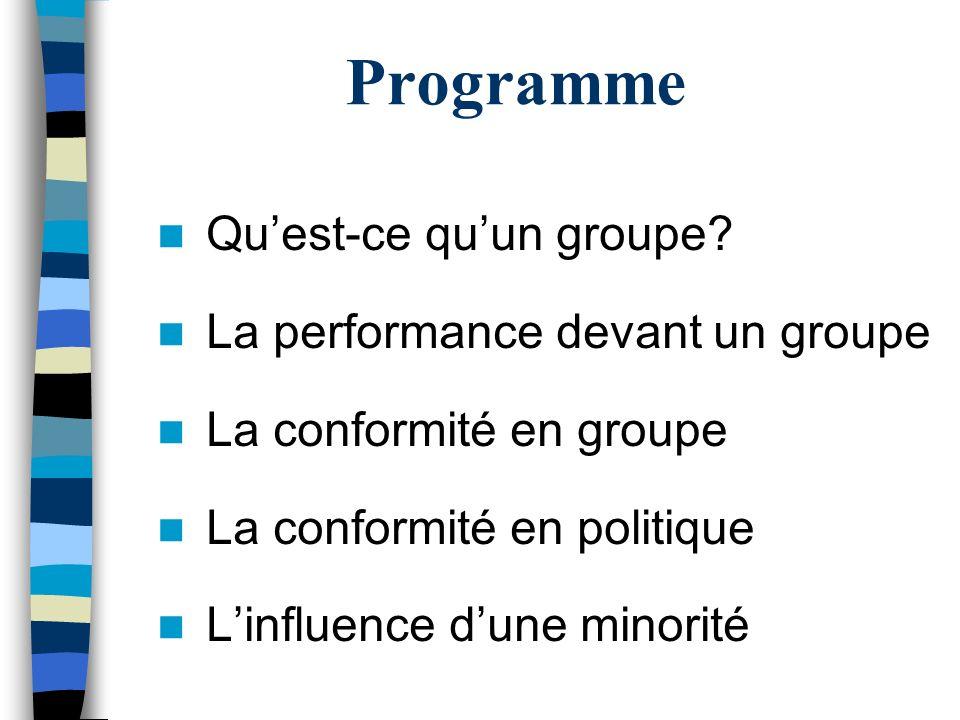Programme Qu'est-ce qu'un groupe La performance devant un groupe