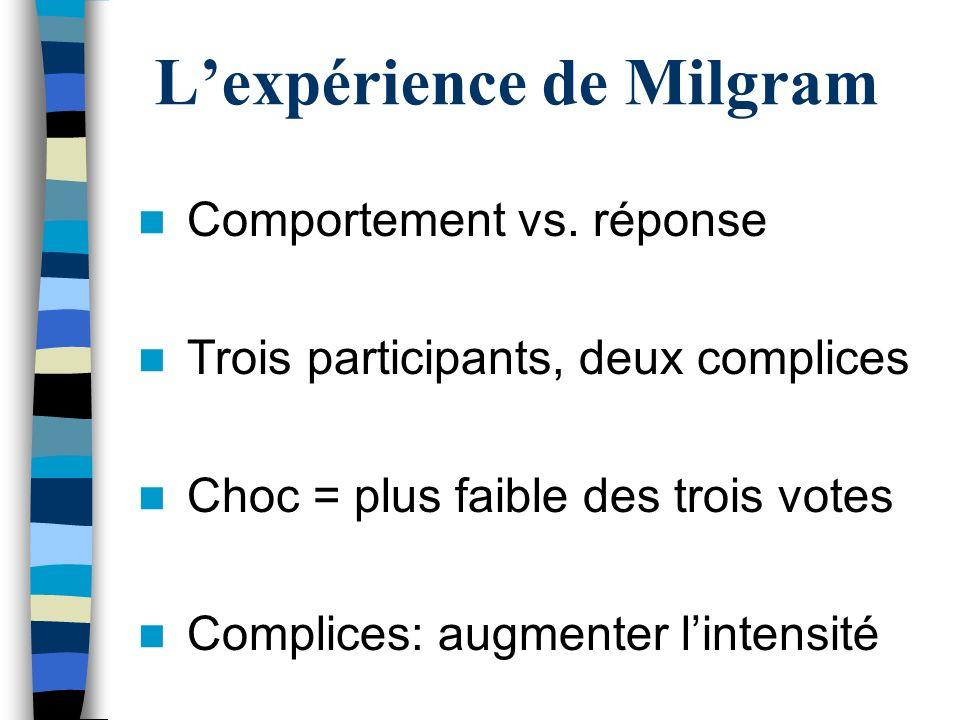 L'expérience de Milgram