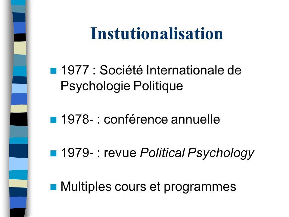 Instutionalisation 1977 : Société Internationale de Psychologie Politique. 1978- : conférence annuelle.