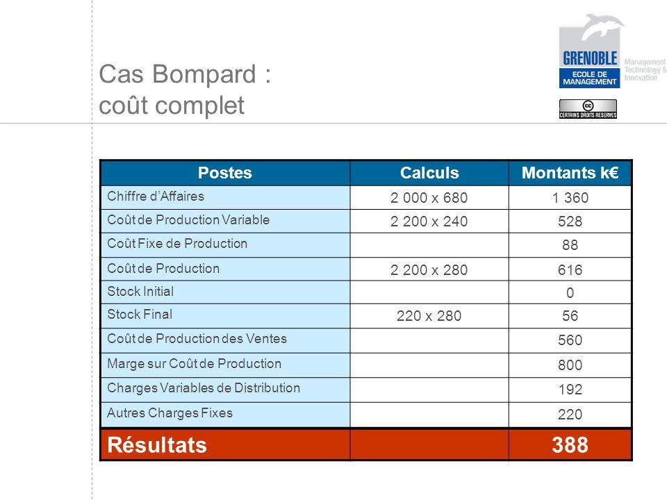 Cas Bompard : coût complet