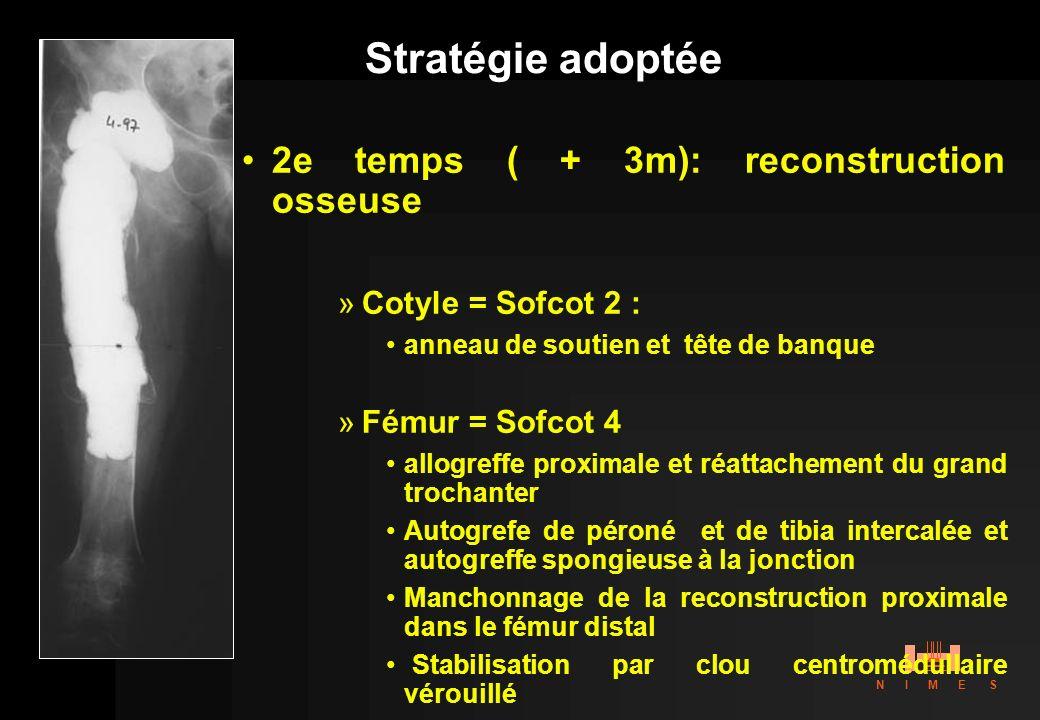 Stratégie adoptée 2e temps ( + 3m): reconstruction osseuse