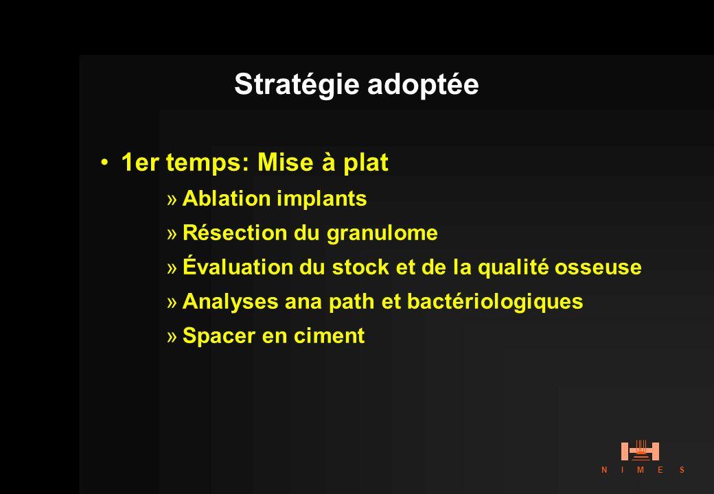 Stratégie adoptée 1er temps: Mise à plat Ablation implants