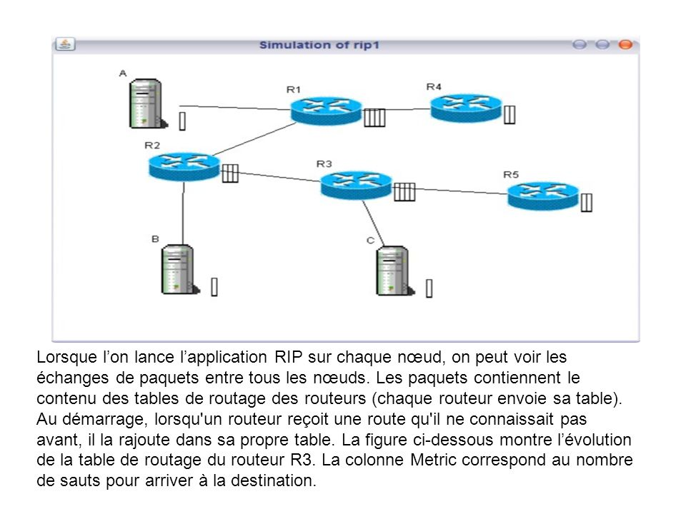 Routing information protocol ppt video online t l charger for Sur la table application