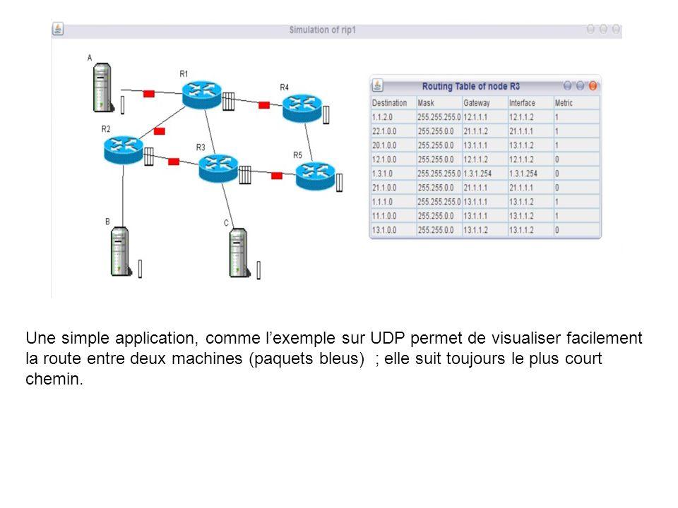Une simple application, comme l'exemple sur UDP permet de visualiser facilement la route entre deux machines (paquets bleus) ; elle suit toujours le plus court chemin.