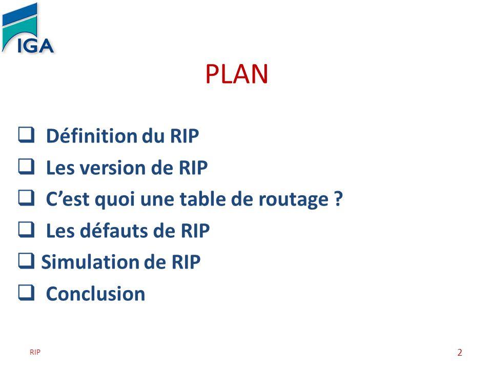 PLAN Définition du RIP Les version de RIP